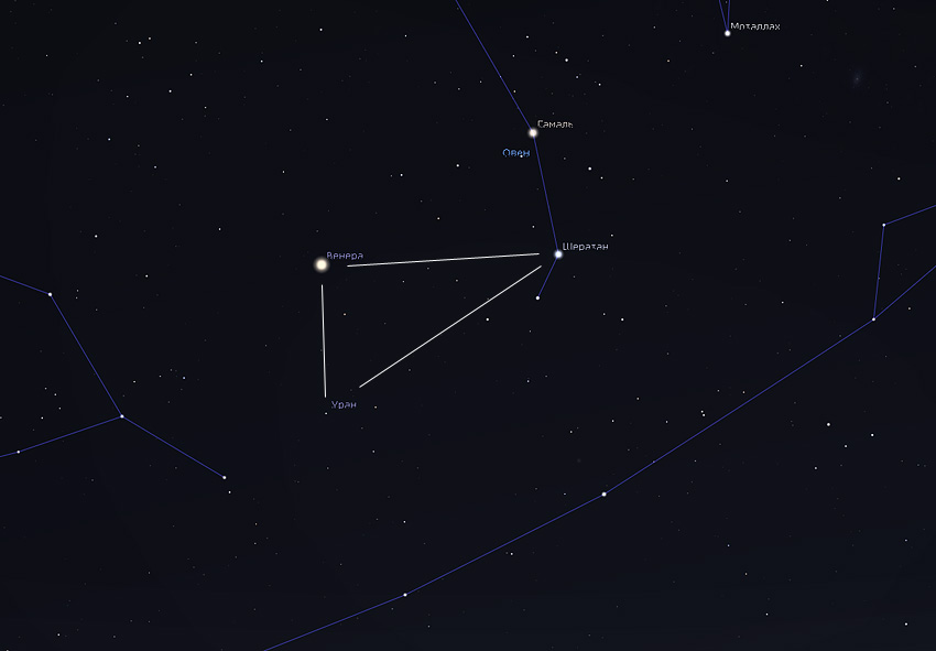 Венера и Уран на небе в марте 2020 года