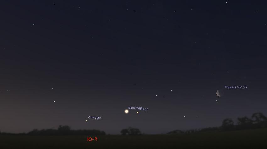 Юпитер Марс и Сатурн в марте 2020 года