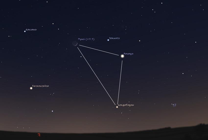 Луна и Венера на небе в апреле 2020