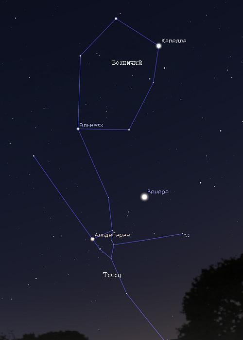 созвездия Возничего и Тельца на небе