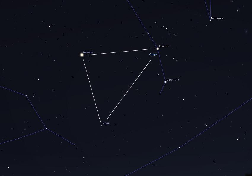 Венера и Уран в марте 2020