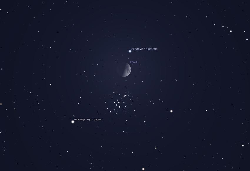 Луна и скопление М44