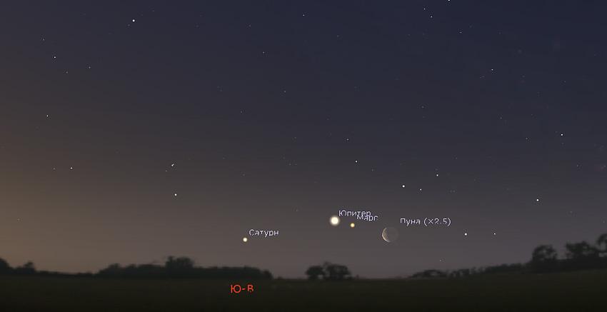 сатурн в марте 2020