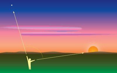 элонгация в астрономии