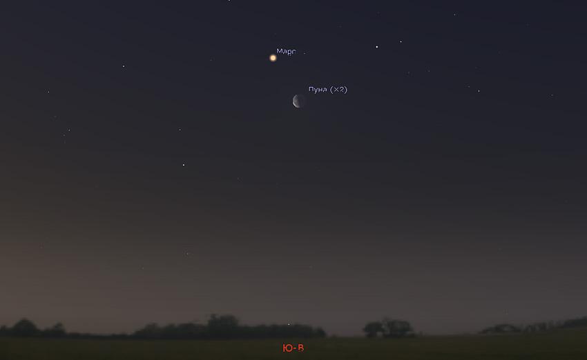 Луна и Марс 15 мая 2020