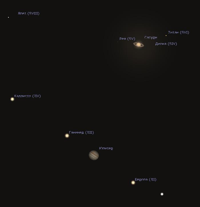 юпитер и сатурн в телескоп