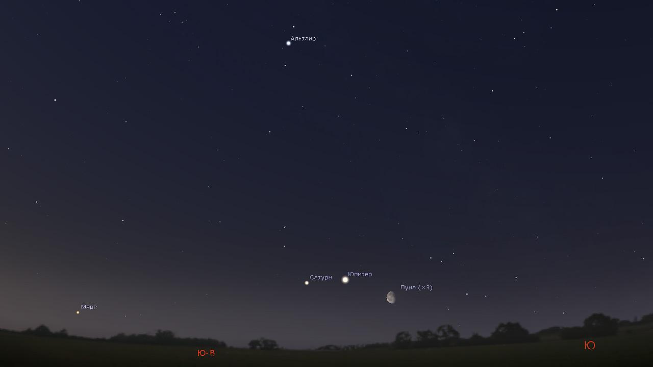 Луна, Юпитер и Сатурн в мае 2020 года