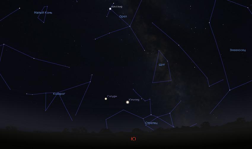 юпитер и сатурн в противостоянии