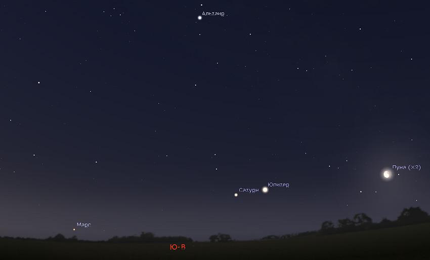 Марс, Юпитер и Сатурн в мае 2020 года