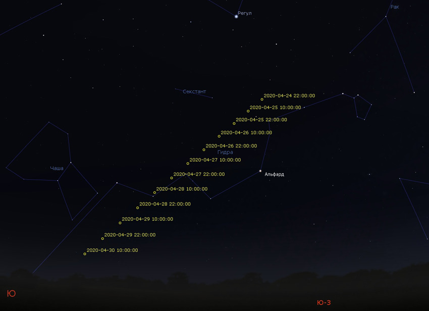 астероид 1998 OR2