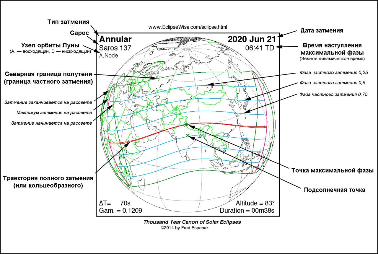 солнечное затмение 21 06 2020