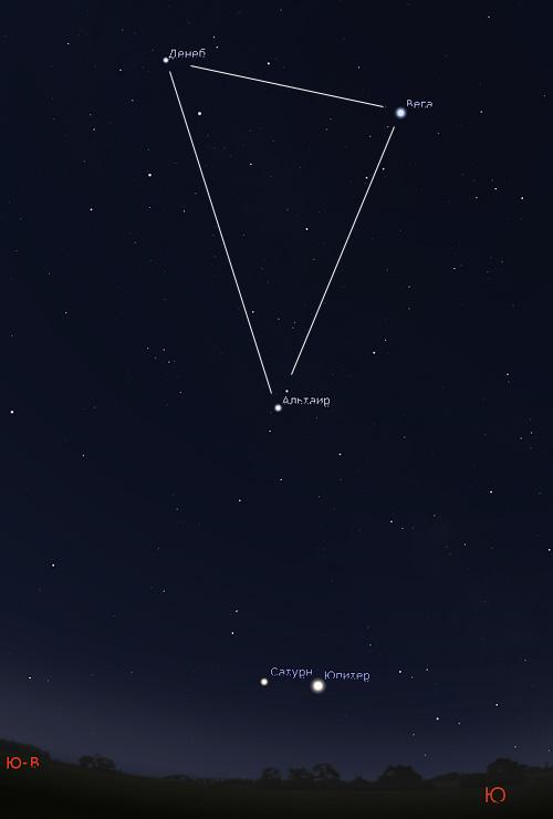 Юпитер и Летний треугольник