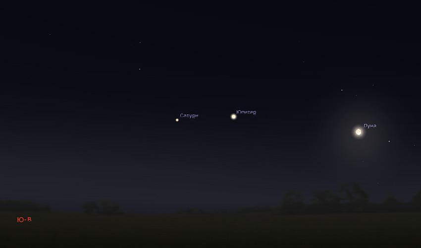 Юпитер и Сатурн в июне 2020