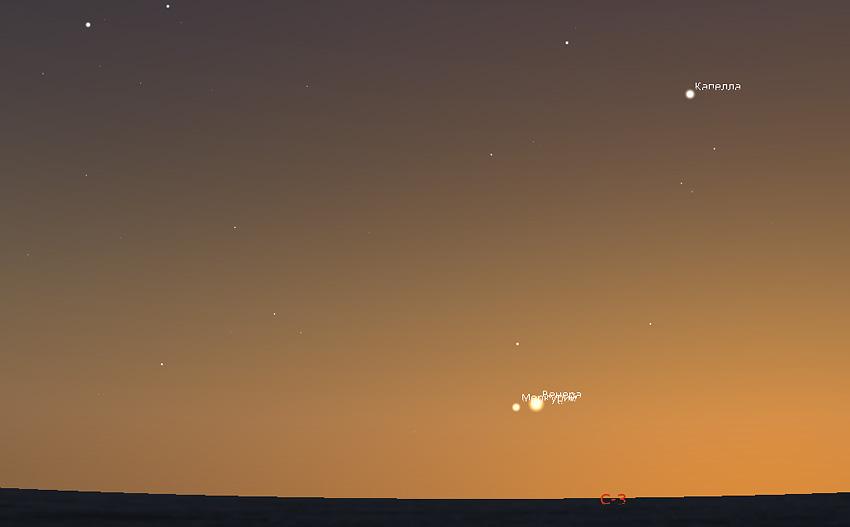 соединение Венеры и Меркурия