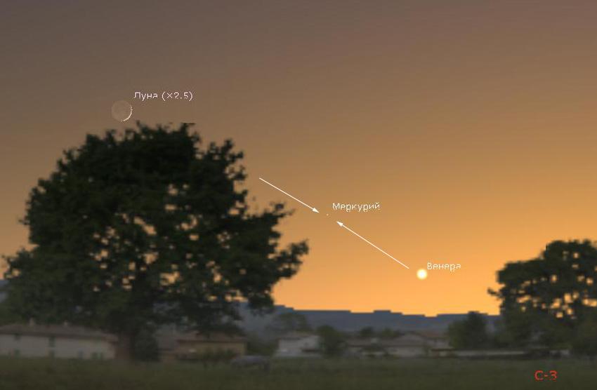 Меркурий и Венера в мае 2020