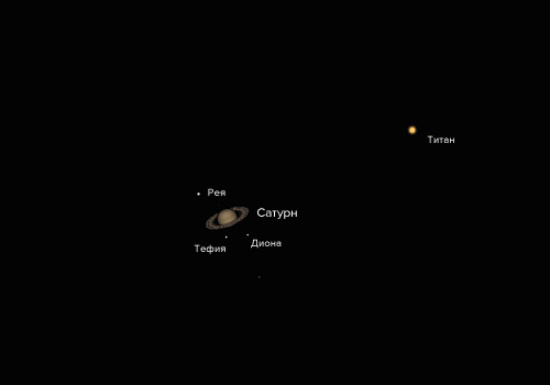 Сатурн летом 2020 года в телескоп
