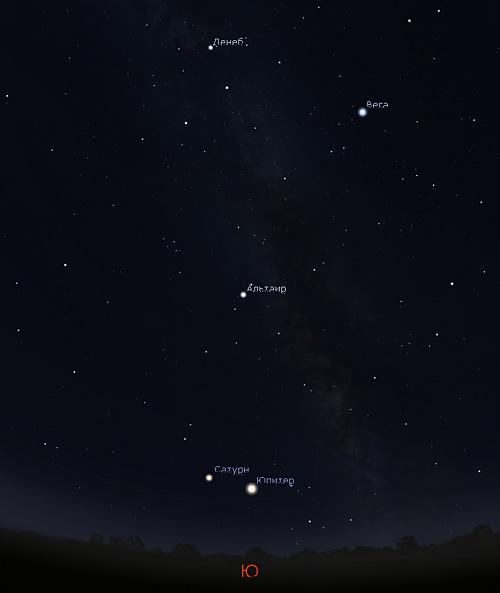 юпитер на небе в июле 2020 года