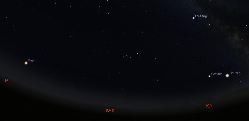 Марс на небе в августе 2020 года