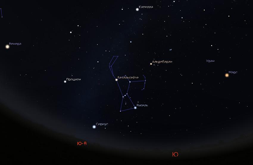 планеты Венера и Марс в сентябре 2020 года