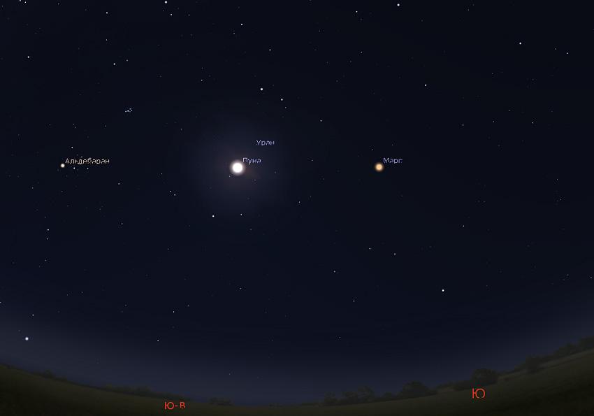 Луна и Марс на небе в октябре 2020 года