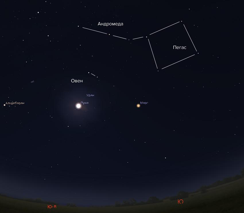 Пегас, Андромеда и Овен на небе