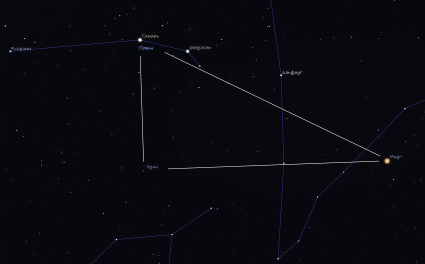 Уран в октябре 2020 года