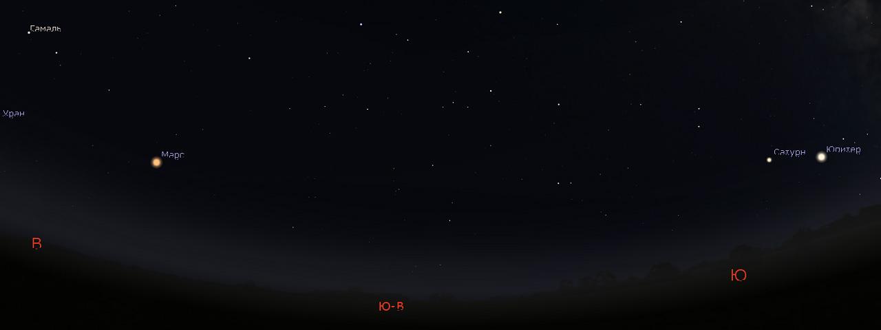 Юпитер и Марс на небе в октябре 2020
