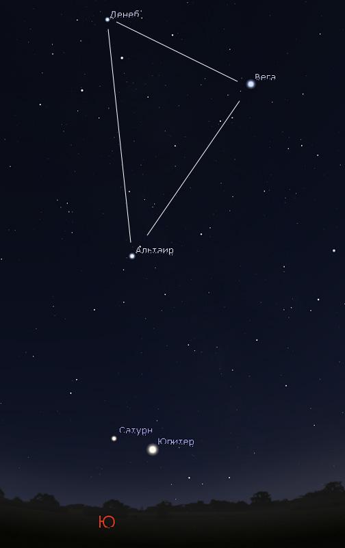 Сатурн на небе в октябре 2020 года