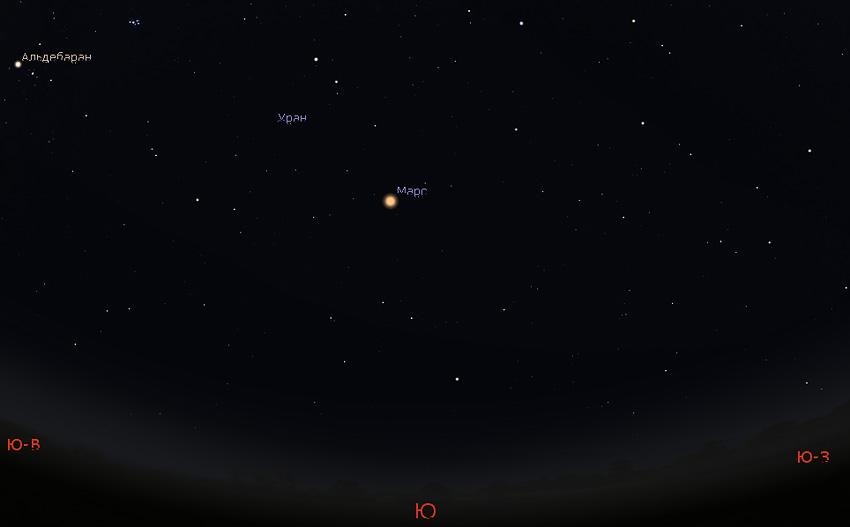 Марс на небе в октябре 2020 года