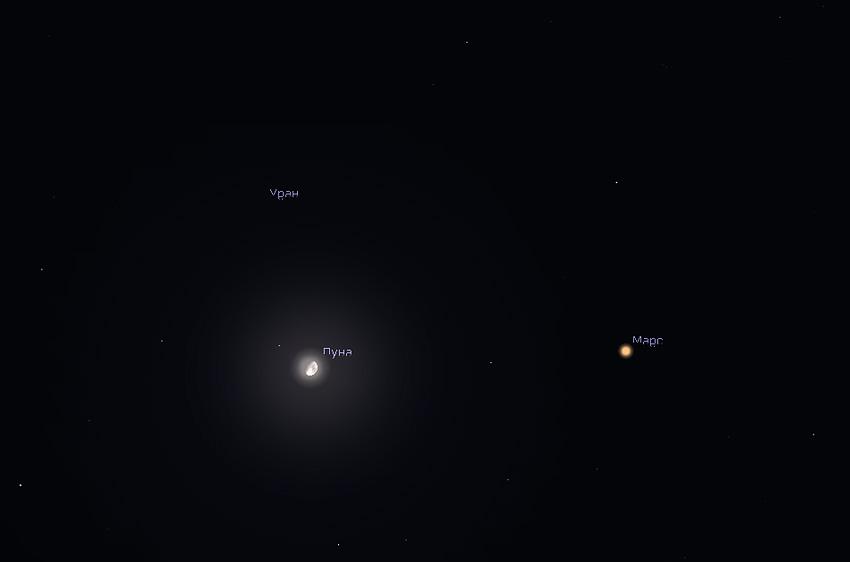 Луна Уран и Марс в декабре 2020 года