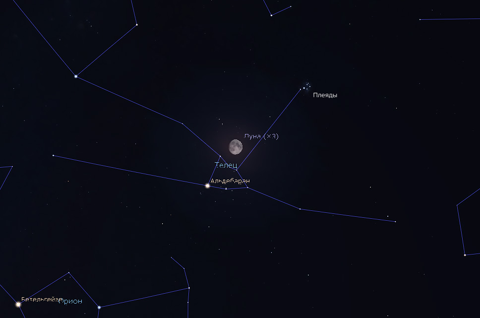 Луна и Плеяды в декабре 2020 года