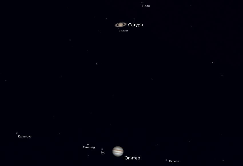 Юпитер и Сатурн на небе в декабре 2020 года