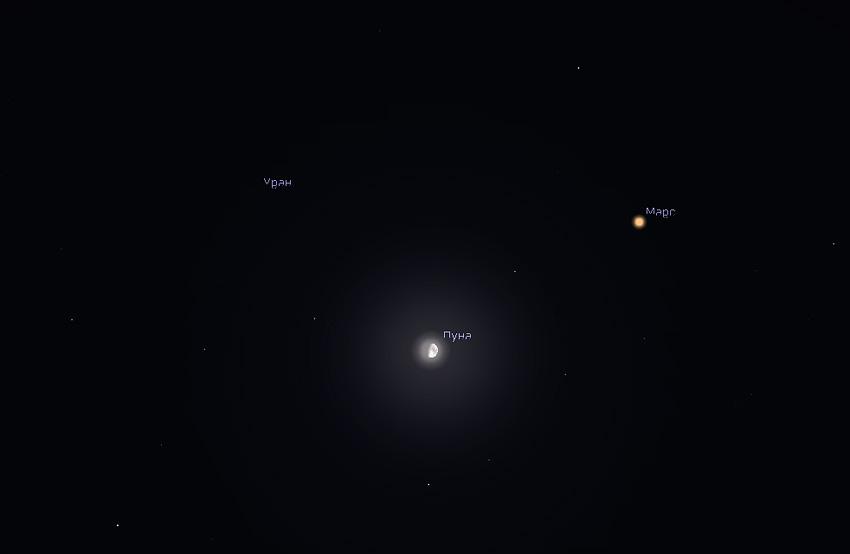 Луна и Уран в декабре 2020 года