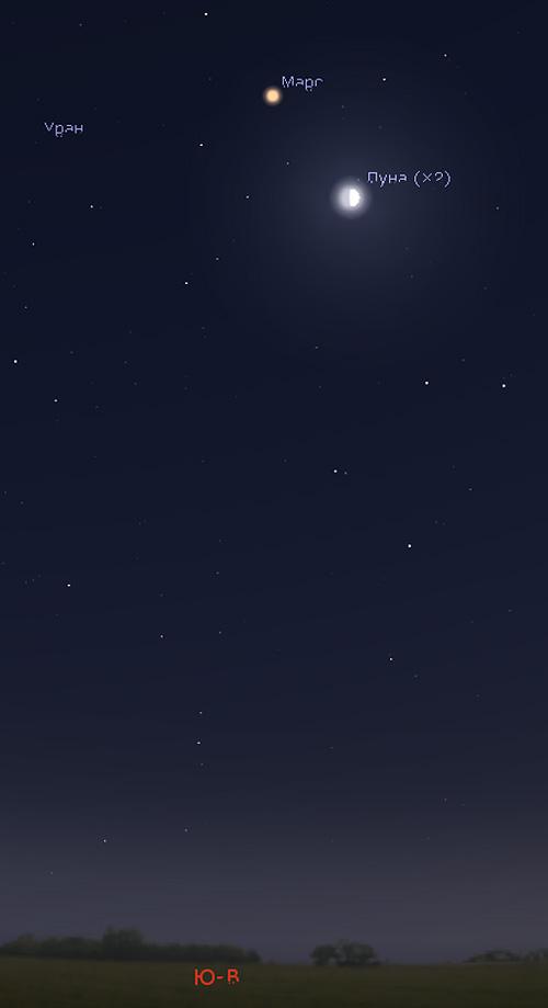Луна и Марс 23 декабря 2020 года