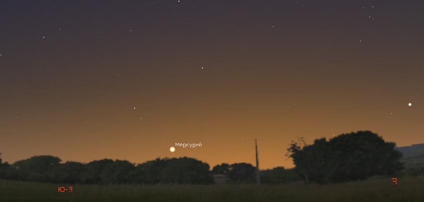 Меркурий на небе в январе 2021 года