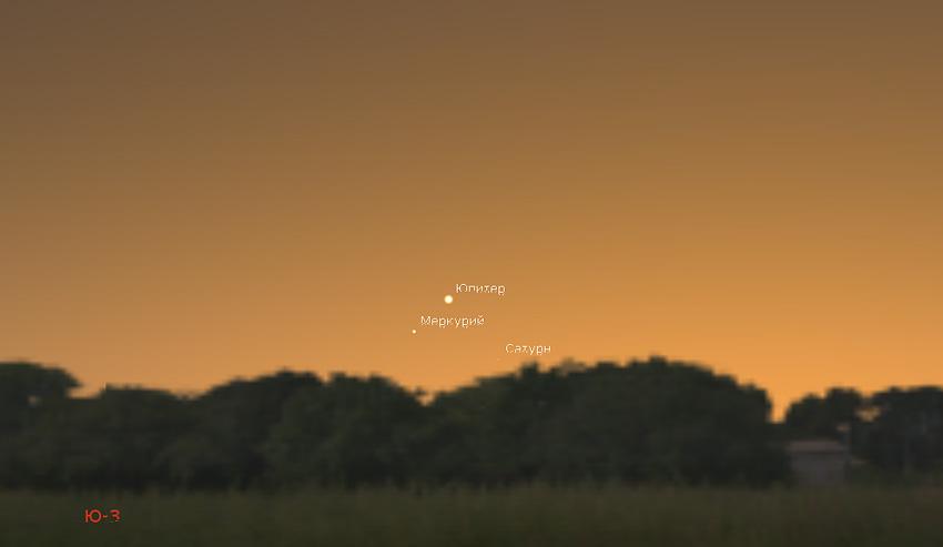 Юпитер, Меркурий и Сатурн в январе 2021 года