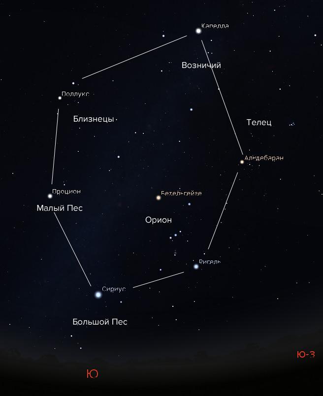 звездное небо в январе 2021 года