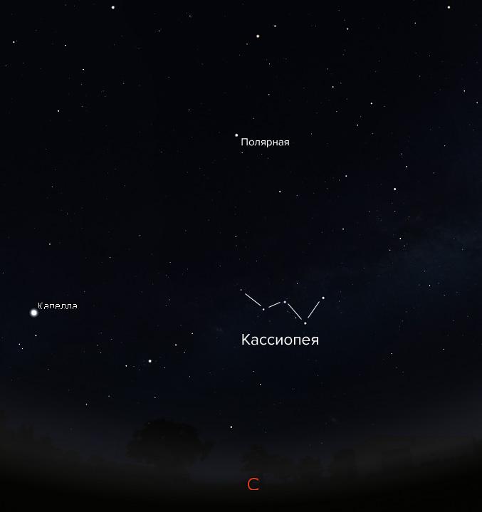 звезды и созвездия в начале 2021 года