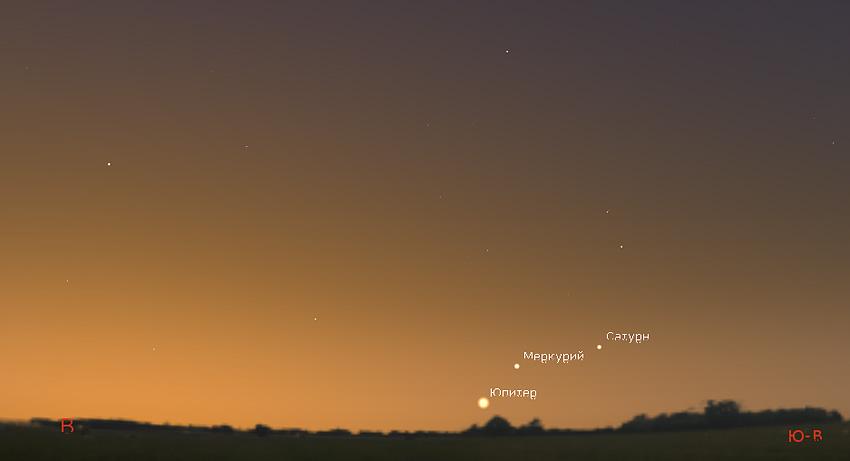 Меркурий, Юпитер и Сатурн в феврале 2021 года