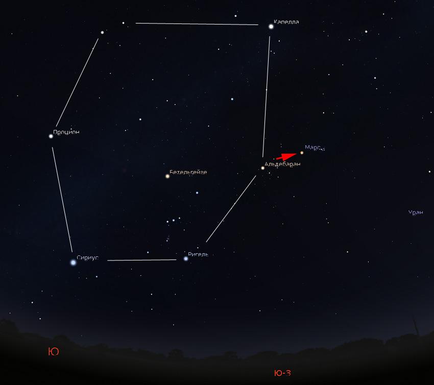 Марс на небе в марте 2021 года