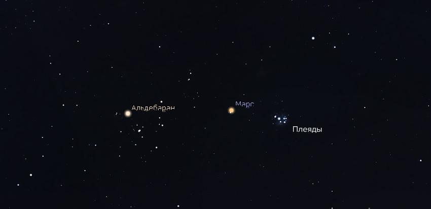 Марс, Плеяды и Альдебаран в 2021 году