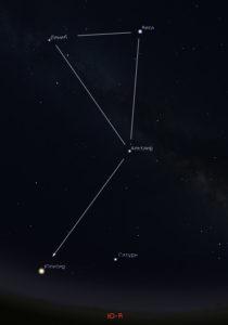 Юпитер на небе в 2021 году