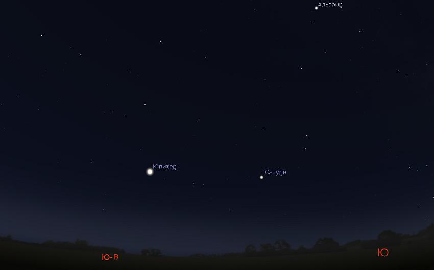 Юпитер на небе в июле 2021 года