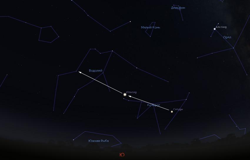 нептун на небе в сентябре 2021